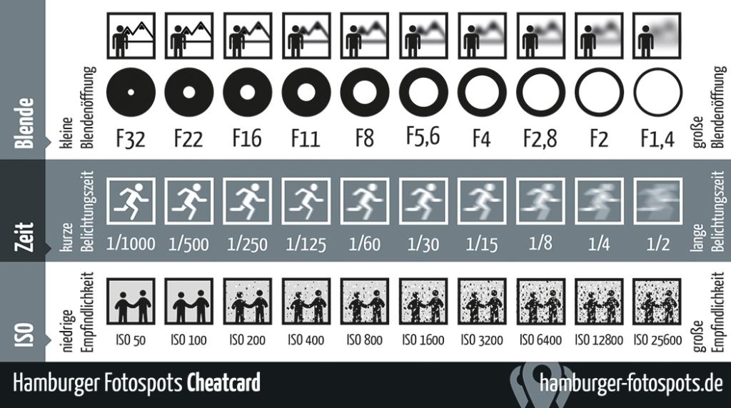CheatcardV2_90x50mm-1024x572.png