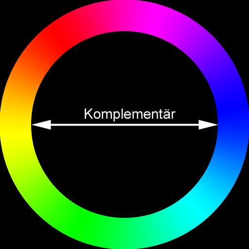 11_Komplementaer.png